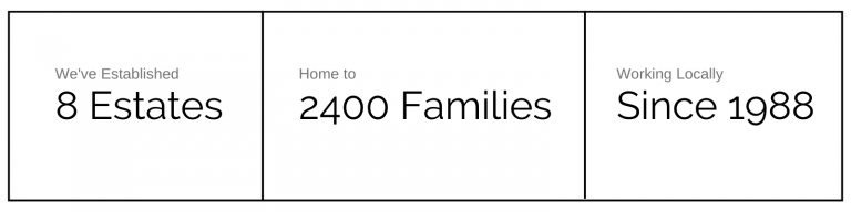 We've established 8 estates, home to 2400 families, working locally since 1988